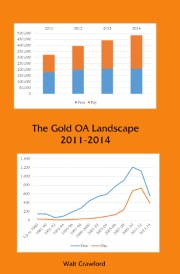The Gold OA Landscape 2011-2014